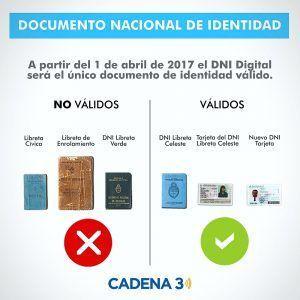 ¿Cómo tramitar DNI en Argentina?