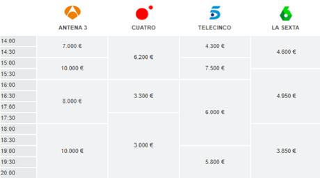 precio de un anuncio de television al mediodia y tarde en 2017