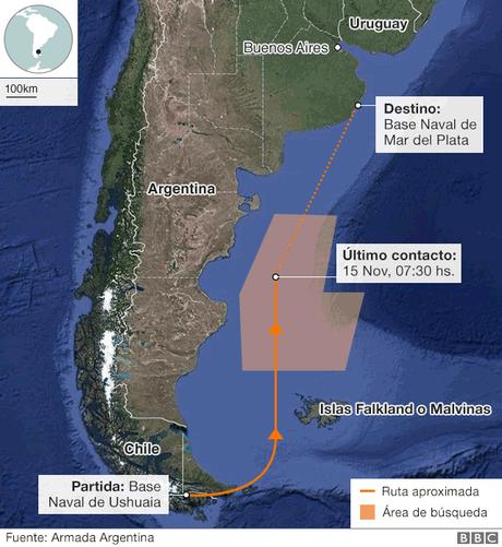 La tragedia del submarino San Juan (S - 42 ) de la Armada Argentina.