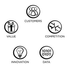 Cinco dominios estratégicos afectados por lo digital