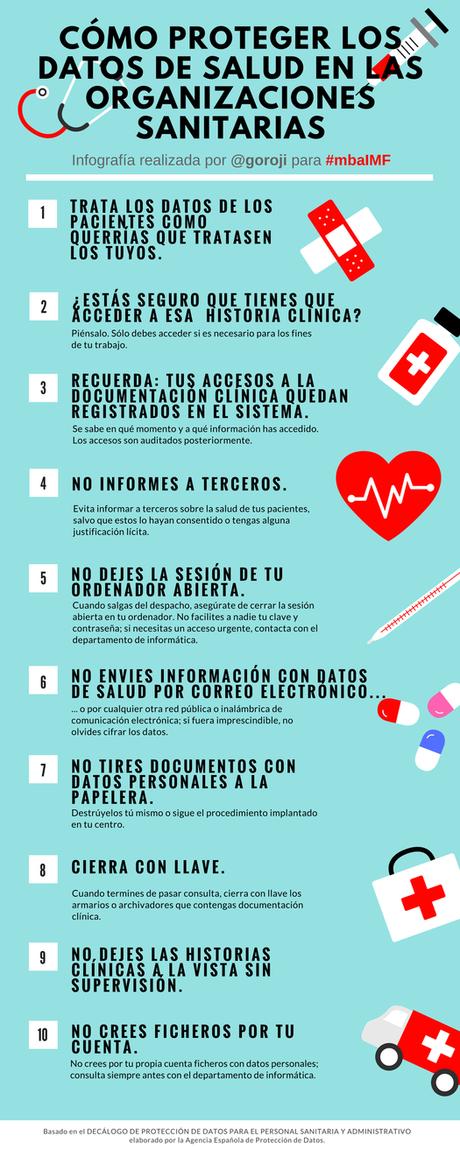 Infografía para proteger datos de salud en las organizaciones sanitarias.