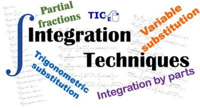 Methods of Integration.