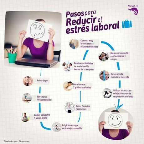 ¿Cómo reducir el estrés laboral? Prevención y tratamiento