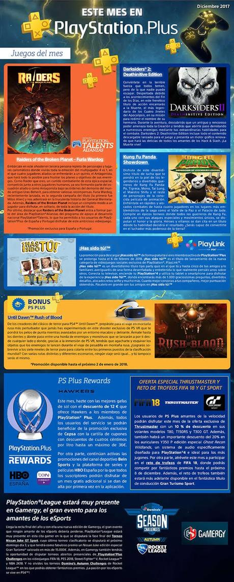 Desveladas las novedades de PlayStation Plus para diciembre
