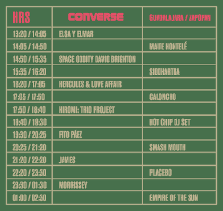 Horarios Roxy Fest 2017