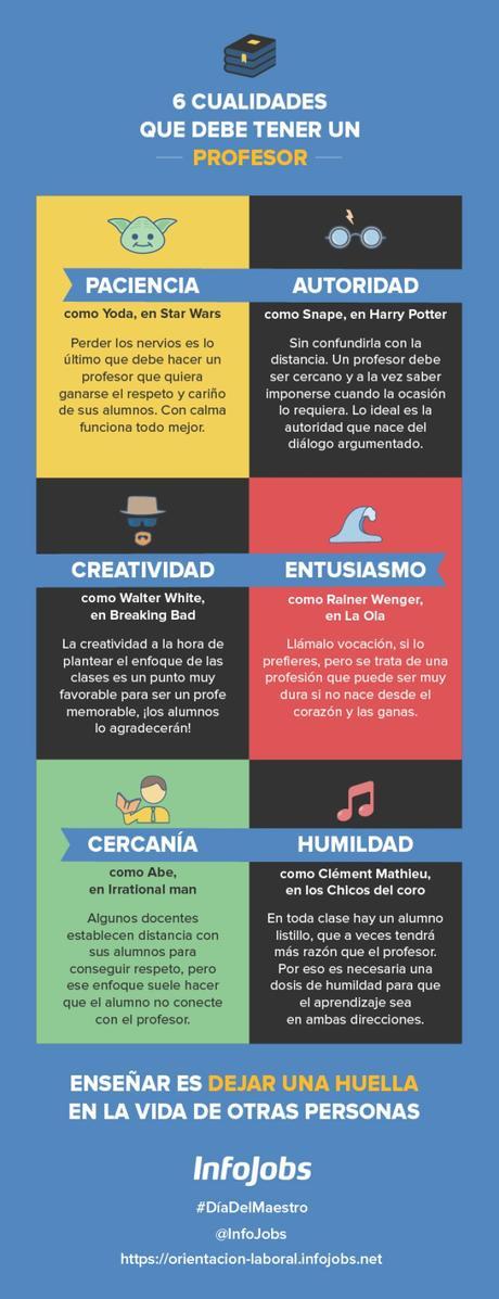 6 cualidades que debe tener un profesor