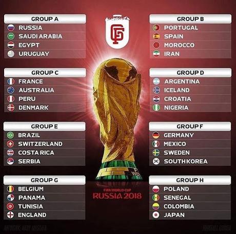 Panamá en el Grupo G Mundial FIFA 2018