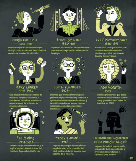 MUJERES DE CIENCIA: 50 intrépidas pioneras que cambiaron el mundo