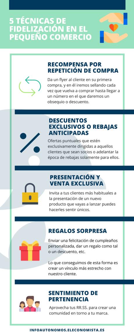 infografía de las 5 tecnicas de fidelizacion de clientes