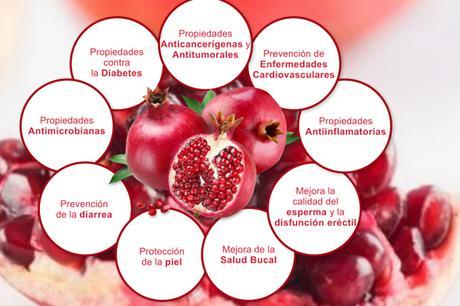 Frutas de temporada, disfruta en Diciembre de la Granada