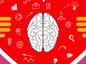 Estrategias Marketing Emocional para llegar Corazón Clientes