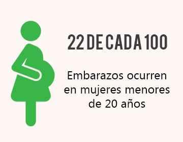 #Madres de 12 años y #abuelas de 24: el drama del #embarazo #adolescente