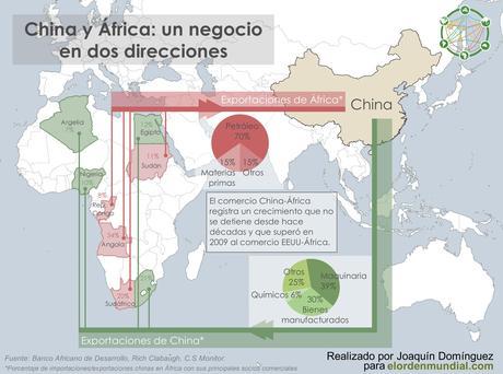 La independencia del África lusófona: una revolución traicionada