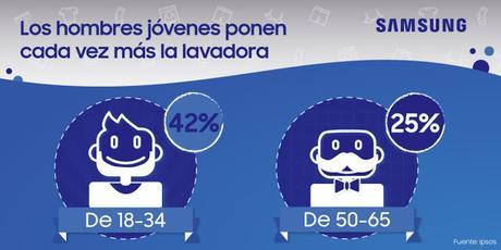 @Samsung promueve la igualdad en las tareas domésticas  #YaNoHayExsusas