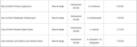 Los precios que faltaban de los pre-pedidos de este fin de semana