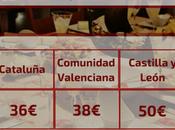 Cena Nochebuena: familia madrileña puede llegar invertir hasta veces Castilla-La Mancha
