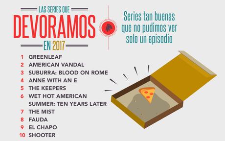 Infografía de cómo los mexicanos utilizamos Netflix en el 2017