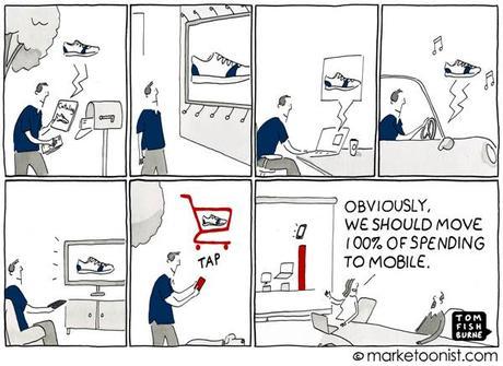 La importancia del Marketing de atribución