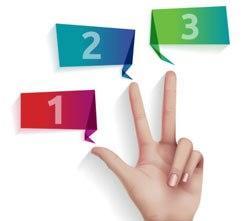 El método de tres pasos para detectar un cambio de tendencia