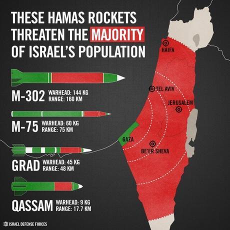 Hamas: 30 hechos en 30 años.
