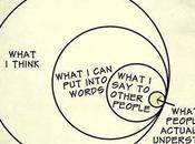 #ComunicaZen Cambiar patrones para comunicar mejor