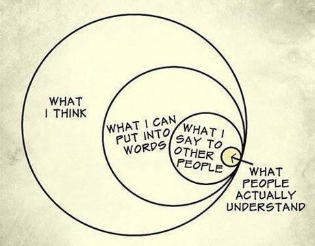 #ComunicaZen 7: Cambiar tus patrones para comunicar mejor