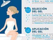 claves para cuidar piel durante ducha
