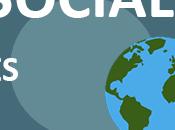 Estudiar Repasar Sociales Icfes Saber