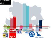 democristianos mantendrían poder Baja Austria pero podría peligrar mayoría absoluta