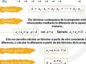 Matemáticas imagen… Progresiones aritméticas