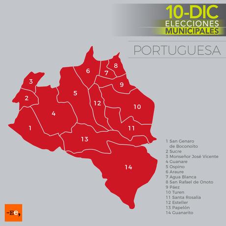 Resultado de imagen para Resultados elecciones municipales Portuguesa el estimulo