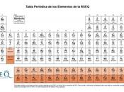 Grupo período. profes química peleando alumnos para recuerden diferencia