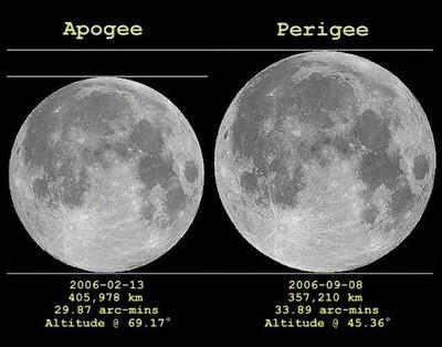 La gran luna llena del 19 de marzo no provocará desastres  naturales