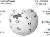 hice editor wikipedia
