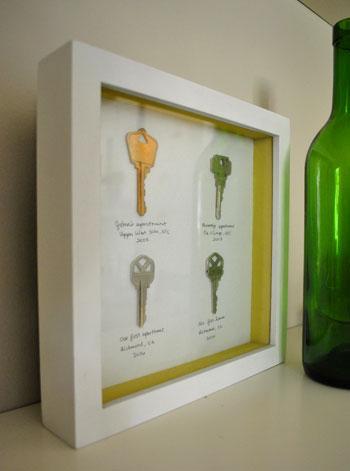 Cuadro decorativo con llaves con historia paperblog - Marcos con profundidad ...