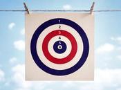 ¿Por consigues objetivos marcado?