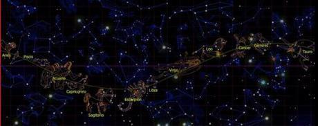 La constelación de Ofiuco: el serpentario