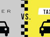 Síndrome Uber