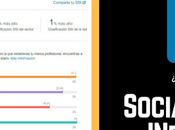¿Sabes Social Selling Index?