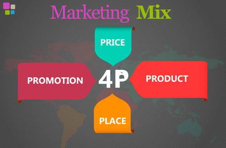 Marketing Strategy Essay: Quality of the Product