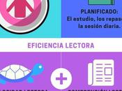Claves estudio eficiente #infografia #infographic #education
