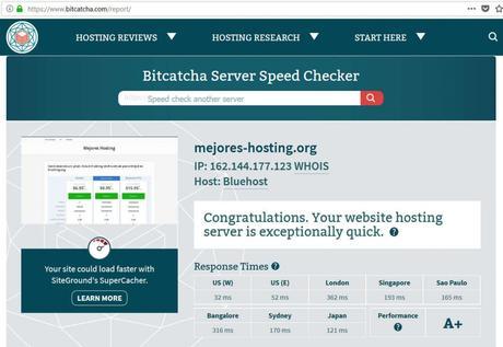 Sobre velocidad de Cloud Hosting de Bluehost