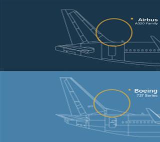 Los secretos de los spotters de aviación al descubierto