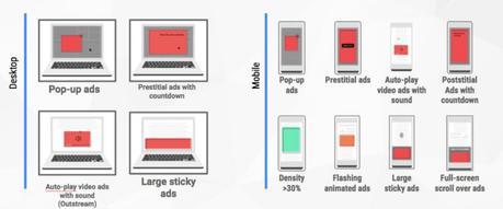 El bloqueador de publicidad de Chrome llega hoy y así es como funciona