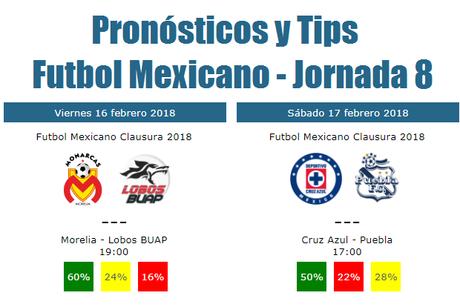 Guia de futbol para la jornad 8 del clausura 2018