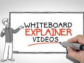 influencia formato vídeo Whiteboard mejora recuerdo