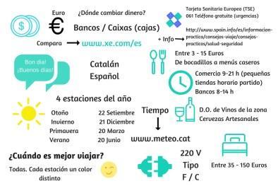 Guía práctica de Manresa, rincón de Barcelona que debes descubrir