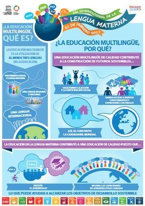 Hoy celebramos el Día Internacional de la Lengua Materna