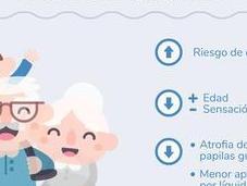 Hidratación personas mayores