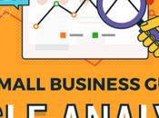 Guía Google Analytics para pequeños negocios